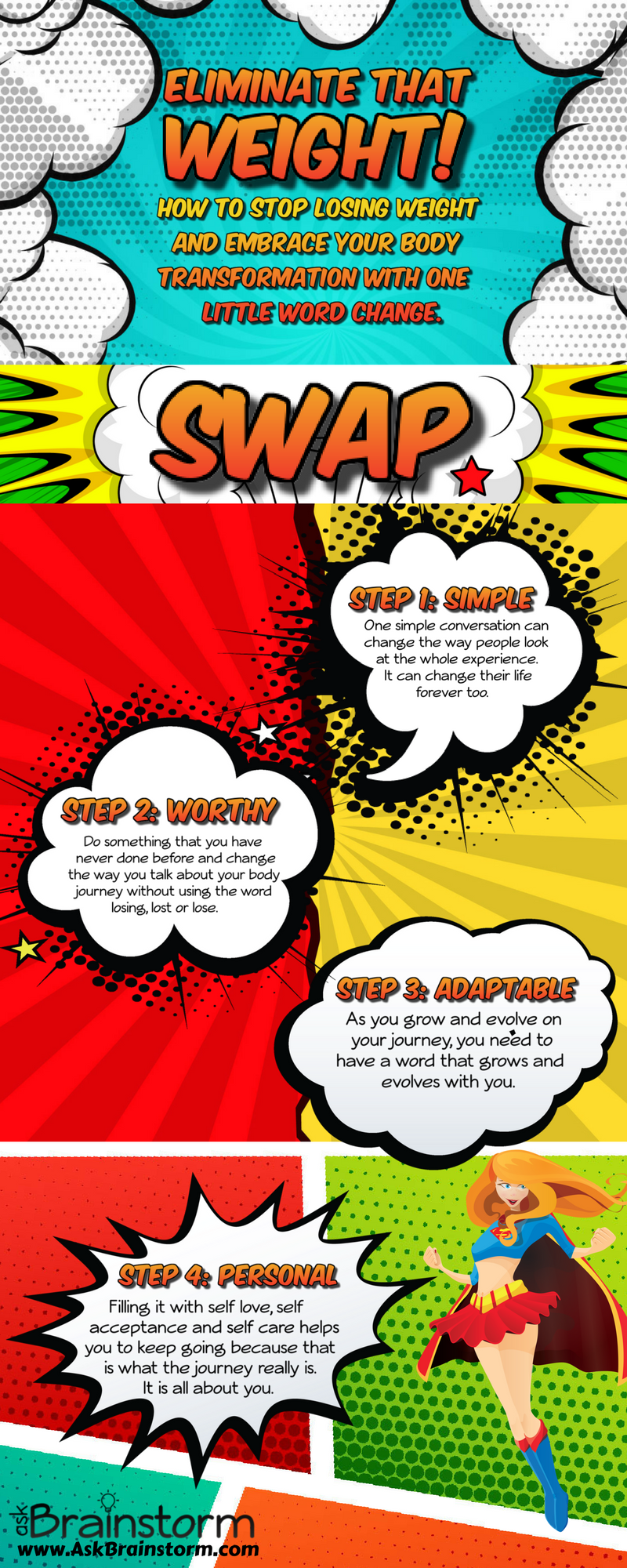 ELIMINATE that weight! How to stop losing weight and embrace your body transformation with one little word change. infographic