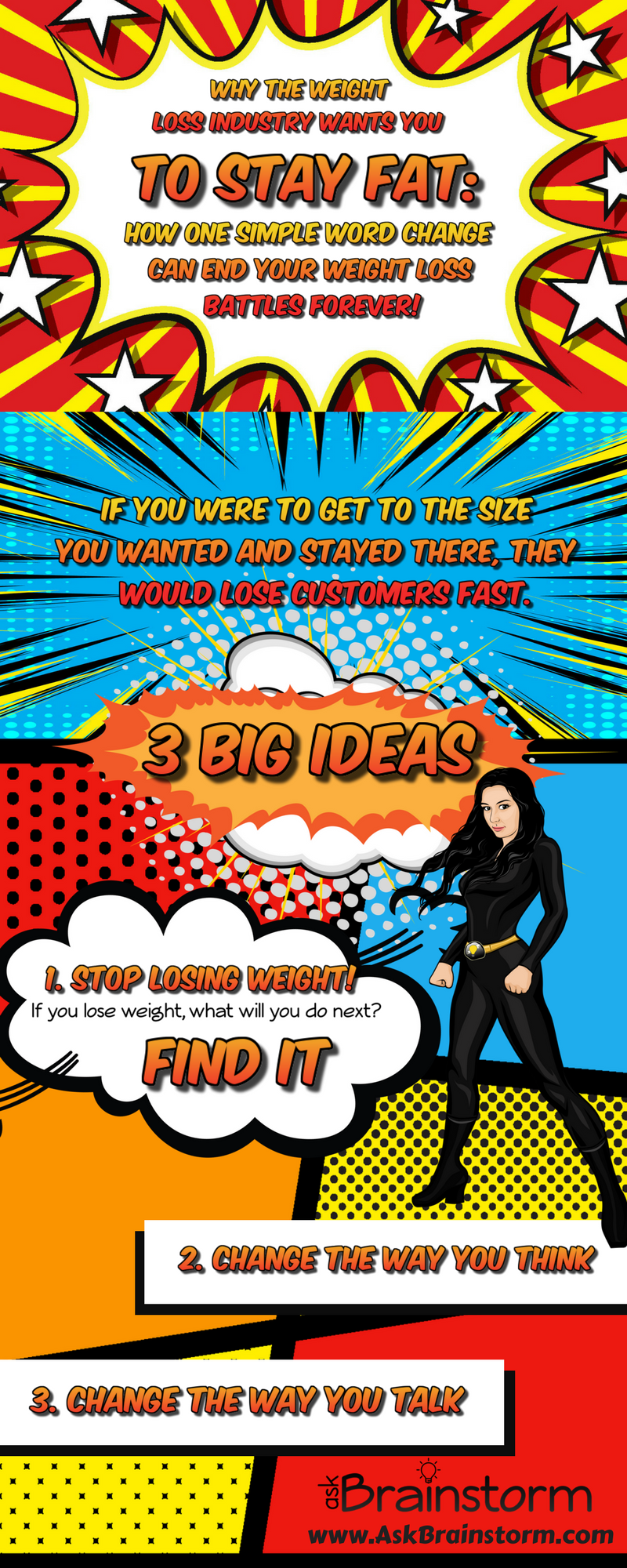 Why the weight loss industry wants you to stay fat: How one simple word change can end your weight loss battles forever! infographic